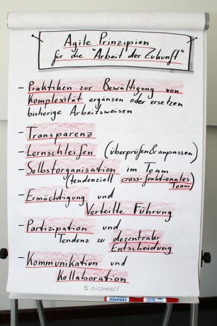 Leipzig - HR Innovation Day 2017, Birgit Mallow, AGILE Prinzipien für die Arbeit der Zukunft
