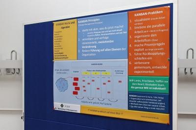 HR Innovation Day 2018 an der HTWK in Leipzig - Plakat KANBAN im Überblick für meinen Workshop
